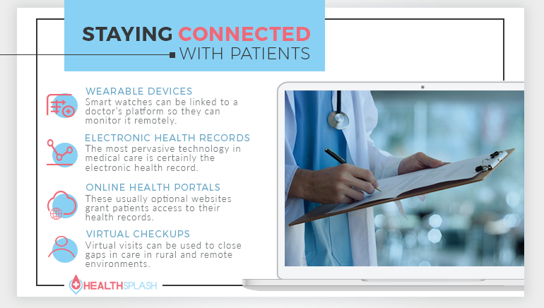 staying connected patients graphic